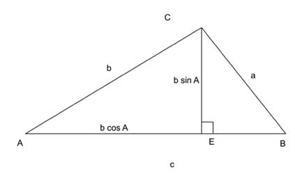 triangle.