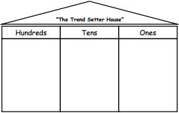 Building with tens | nzmaths