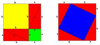 Squares made up of other shapes