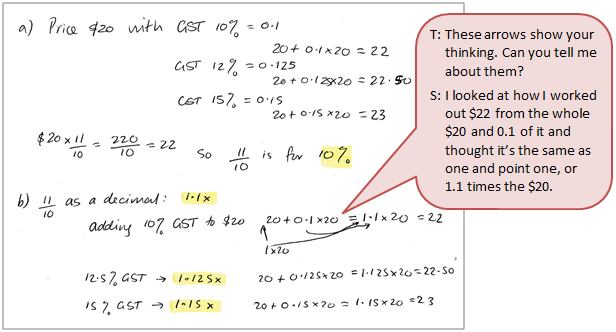 Express GST | NZ Maths