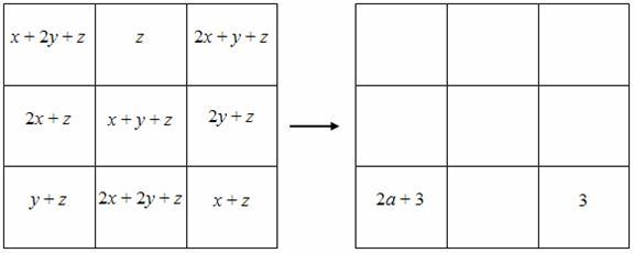 Magic Squares | NZ Maths
