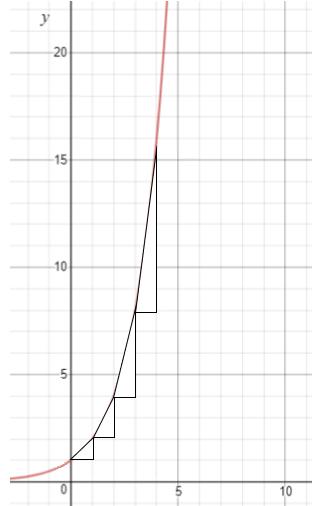 Exponent Power | NZ Maths