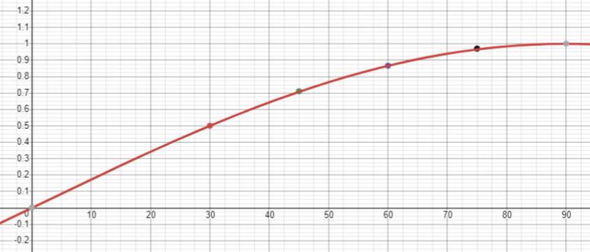 Introducing Trigonometry   NZ Maths